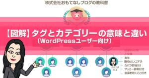 【図解】タグとカテゴリーの意味と違い (WordPressユーザー向け)