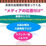 アメブロがユーザー日本最多、 集客力日本一番だとしても【アメブロ集客勧めない理由(2)】