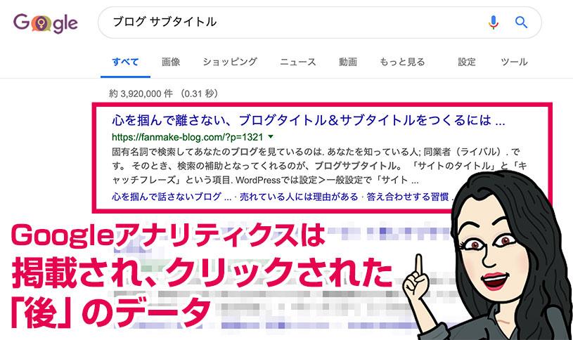 Googleアナリティクスは検索エンジンに掲載され、クリックされた「後」のデータ